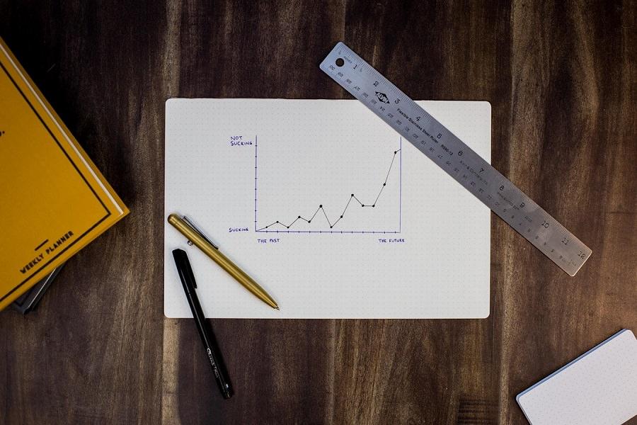 投資預測與系統思維